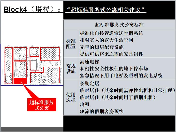 超标准服务式公寓标准