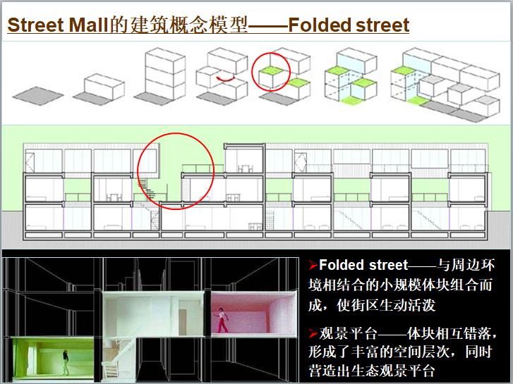 Street Mall的建筑概念模型——Folded street