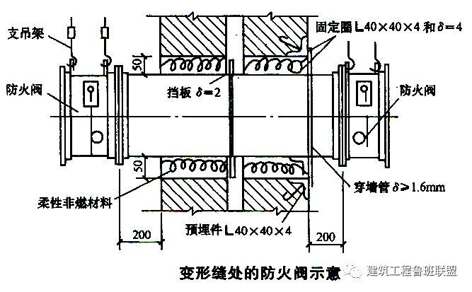 机电管线穿越变形缝实例分析_6