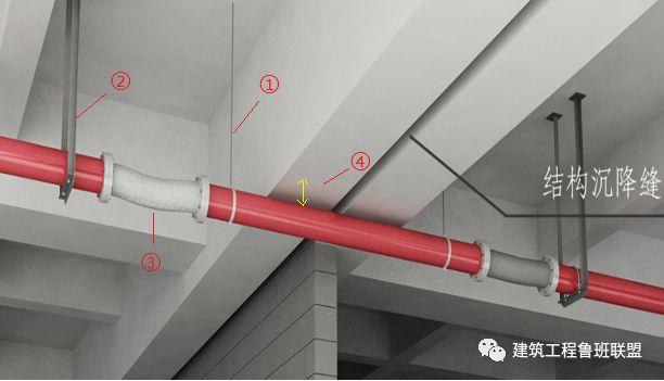 机电管线穿越变形缝实例分析_4