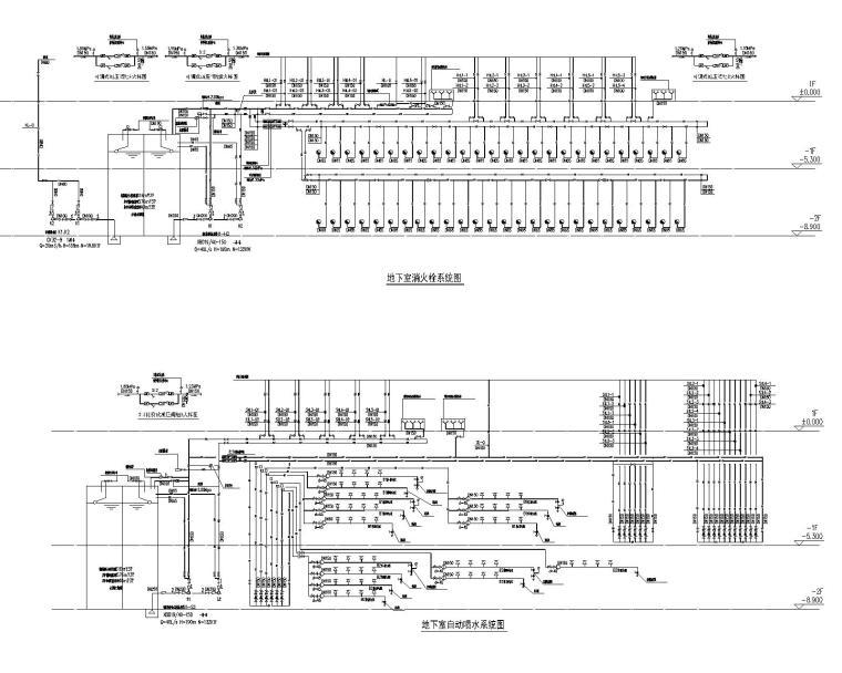 地下室消火栓、自动喷水系统图