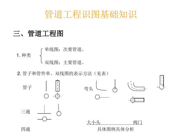 管道工程图