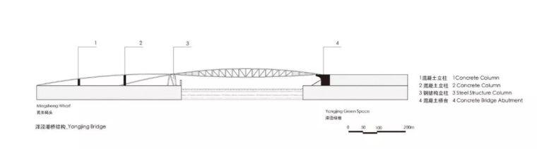 新作|慧泓之弓:洋泾港步行桥_4