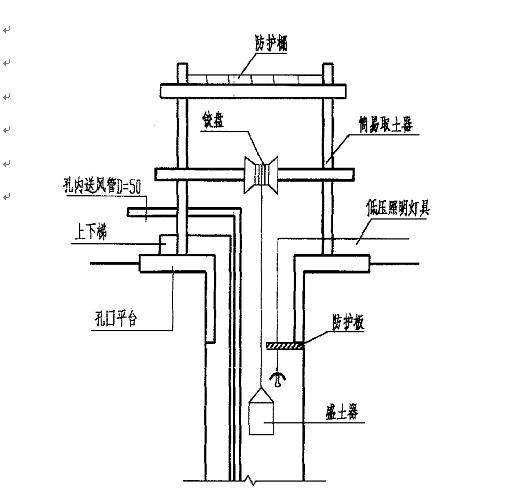 [重庆]综合建筑人工挖孔桩施工方案专家论证