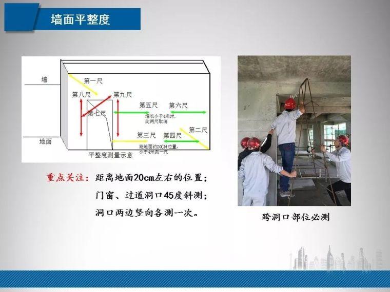 建筑工程质量实测实量常见问题管控|PPT_52