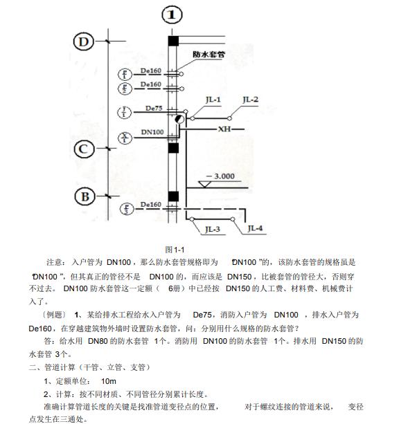 安装工程识图算量及工程造价-给排水专业2