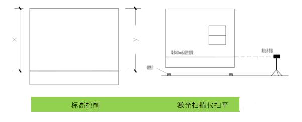 装配式高层住宅楼PC施工过程详解_19