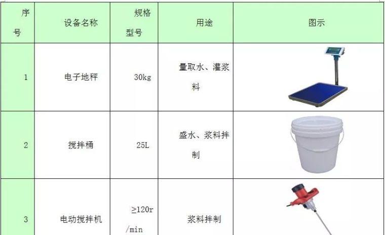 装配式高层住宅楼PC施工过程详解_24