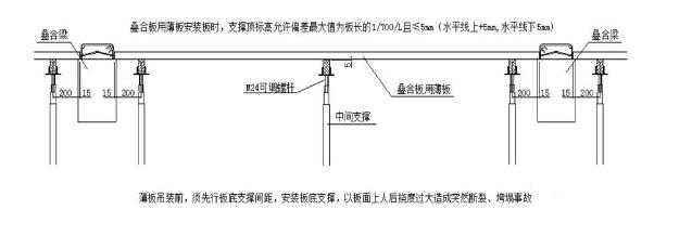 装配式高层住宅楼PC施工过程详解_29