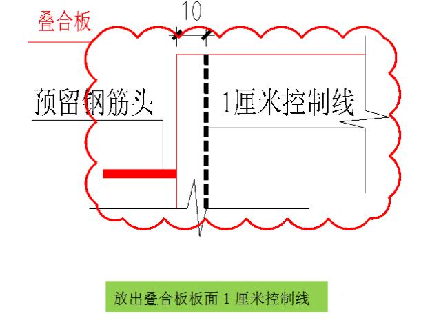 装配式高层住宅楼PC施工过程详解_28