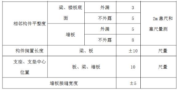 装配式高层住宅楼PC施工过程详解_36