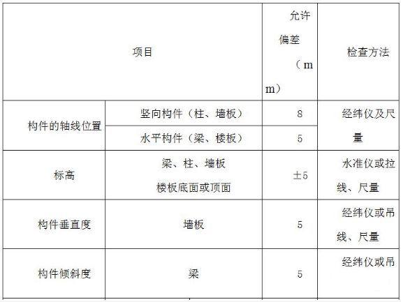 装配式高层住宅楼PC施工过程详解_35