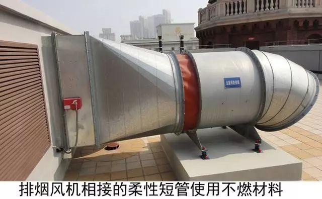 机电BIM必备-通风工程施工质量验收要点_3