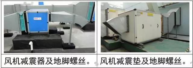 机电BIM必备-通风工程施工质量验收要点_15