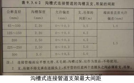 机电BIM必备-通风工程施工质量验收要点_17