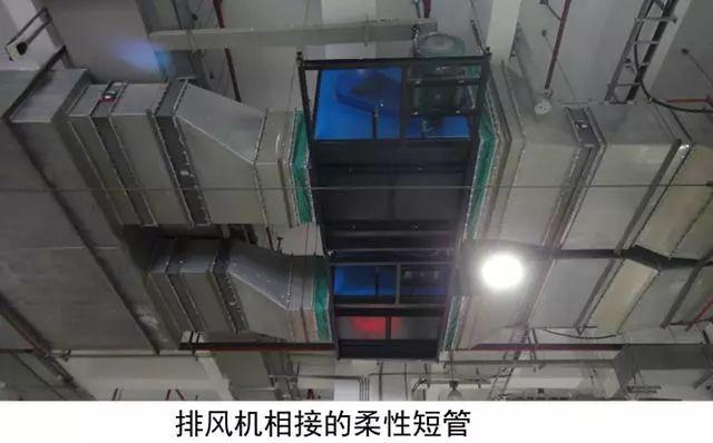 机电BIM必备-通风工程施工质量验收要点_4