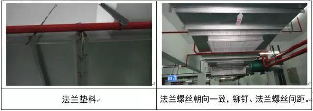 机电BIM必备-通风工程施工质量验收要点_14