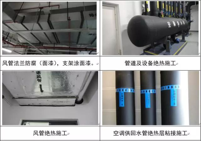 机电BIM必备-通风工程施工质量验收要点_23