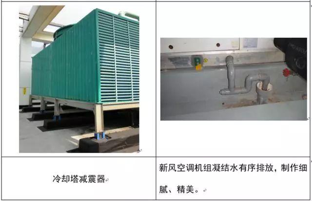 机电BIM必备-通风工程施工质量验收要点_21