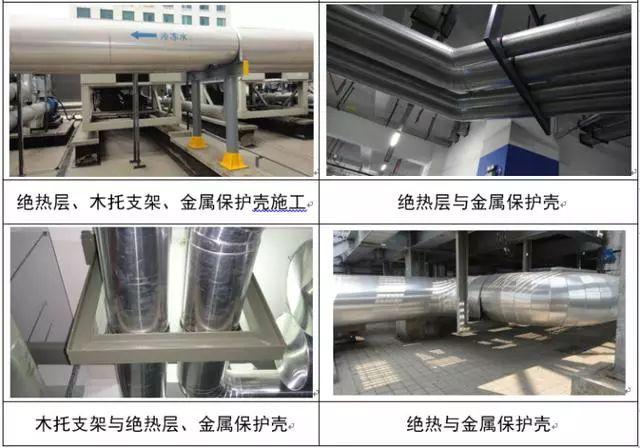 机电BIM必备-通风工程施工质量验收要点_24