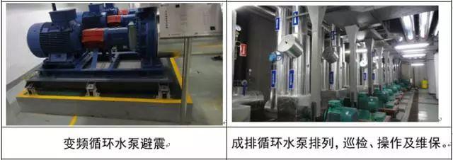 机电BIM必备-通风工程施工质量验收要点_20