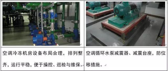 机电BIM必备-通风工程施工质量验收要点_19