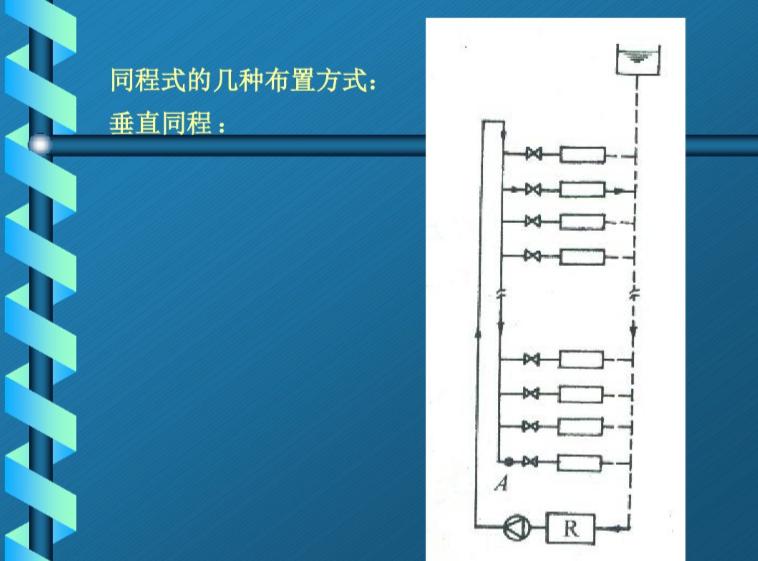 中央空调水系统设计