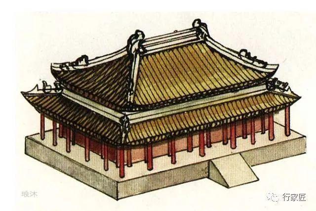 中国最传统的最古老的建筑之美—屋顶
