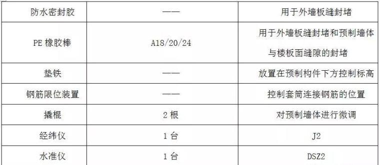 装配式高层住宅楼PC施工过程详解_12