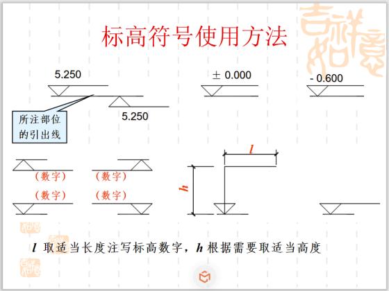 房屋的建筑施工图和结构施工图(159页)