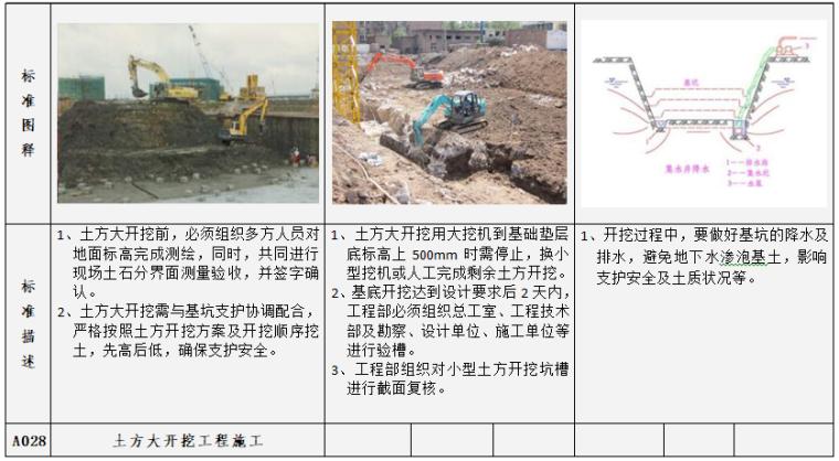 土方大开挖工程施工