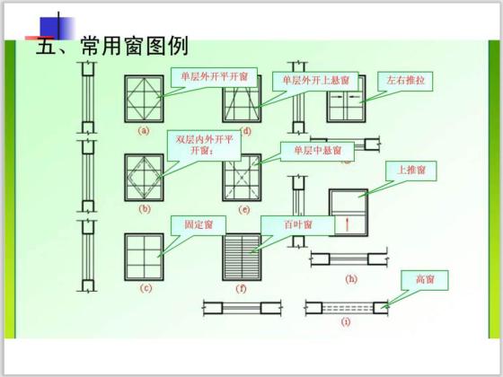 房屋建筑施工图的视图(施工图的生产和分类)