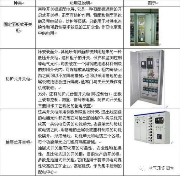 配电箱系统图字母都代表什么意思?_4