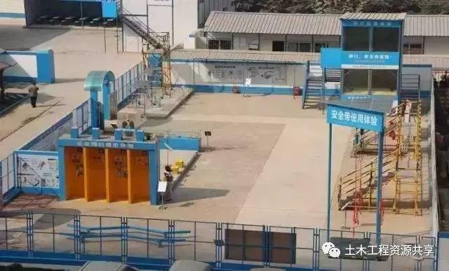图例给你解释怎么才算达标的绿色施工工地!