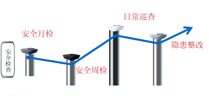 施工现场安全生产标准化优秀做法汇报PPT_4