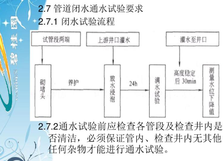 碧桂园水电安装质量培训(58页)