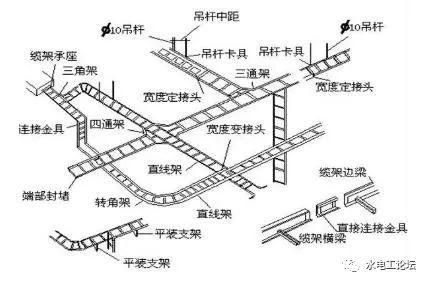 一整套电缆桥架安装施工流程及规范,建议收藏_2