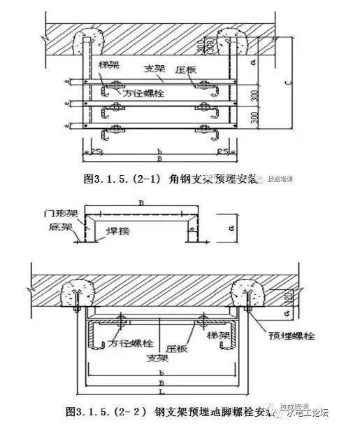 一整套电缆桥架安装施工流程及规范,建议收藏_9