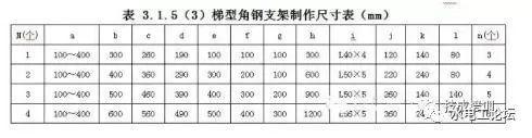 一整套电缆桥架安装施工流程及规范,建议收藏_11