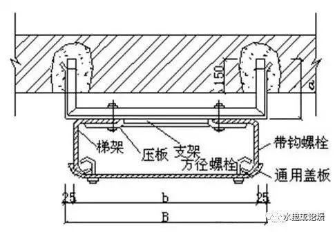 一整套电缆桥架安装施工流程及规范,建议收藏_8