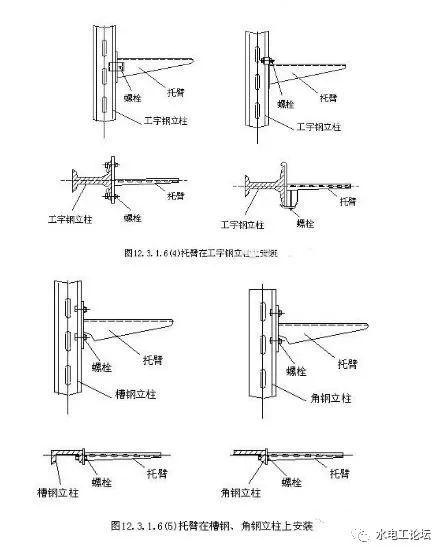 一整套电缆桥架安装施工流程及规范,建议收藏_16