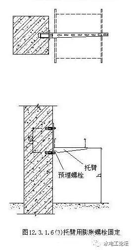 一整套电缆桥架安装施工流程及规范,建议收藏_15