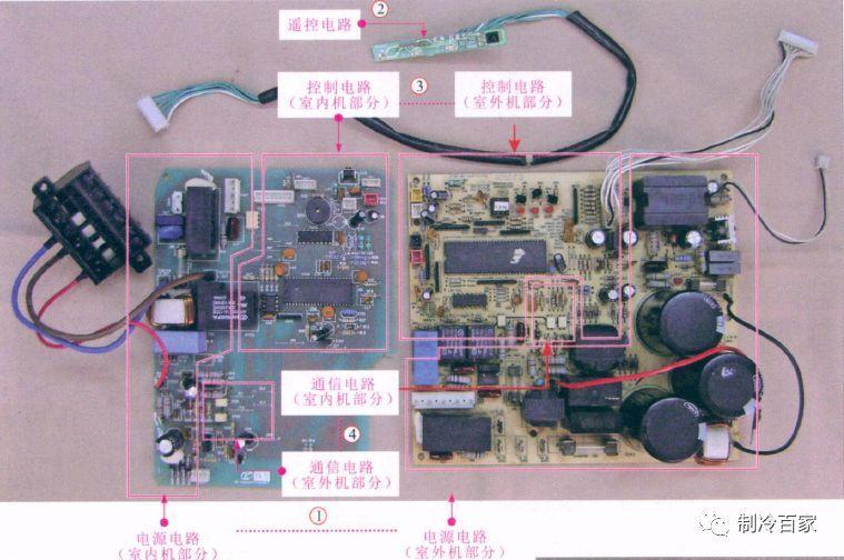 变频空调电路结构两大组成与五大部分