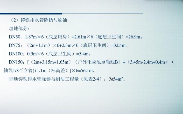 给排水工程工程量清单计价案例4