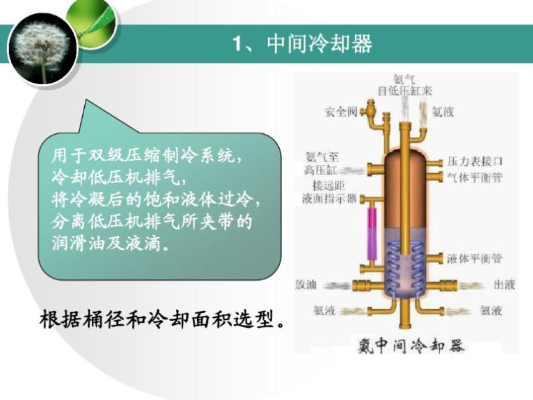冷库二氧化碳制冷资料下载-冷库设计与运行(76页)