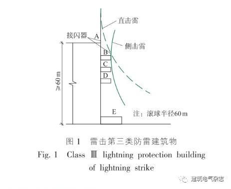 建筑物防雷工程中几个特殊问题的分析