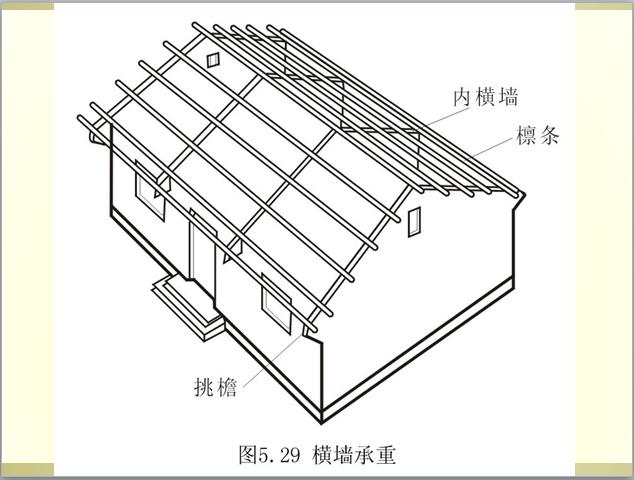 坡屋顶构造分析(清楚细致)