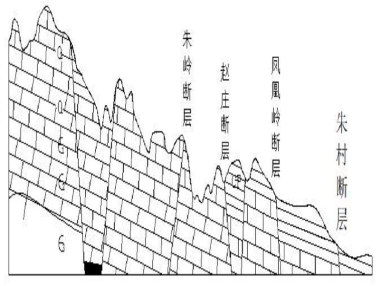 水文地质工程地质实习报告