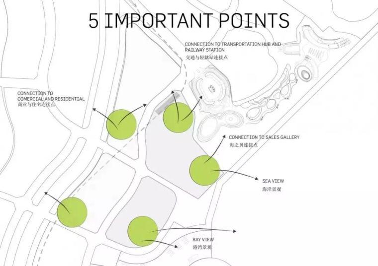 10個「未來城市」建筑設計丨附50套設計資料_13