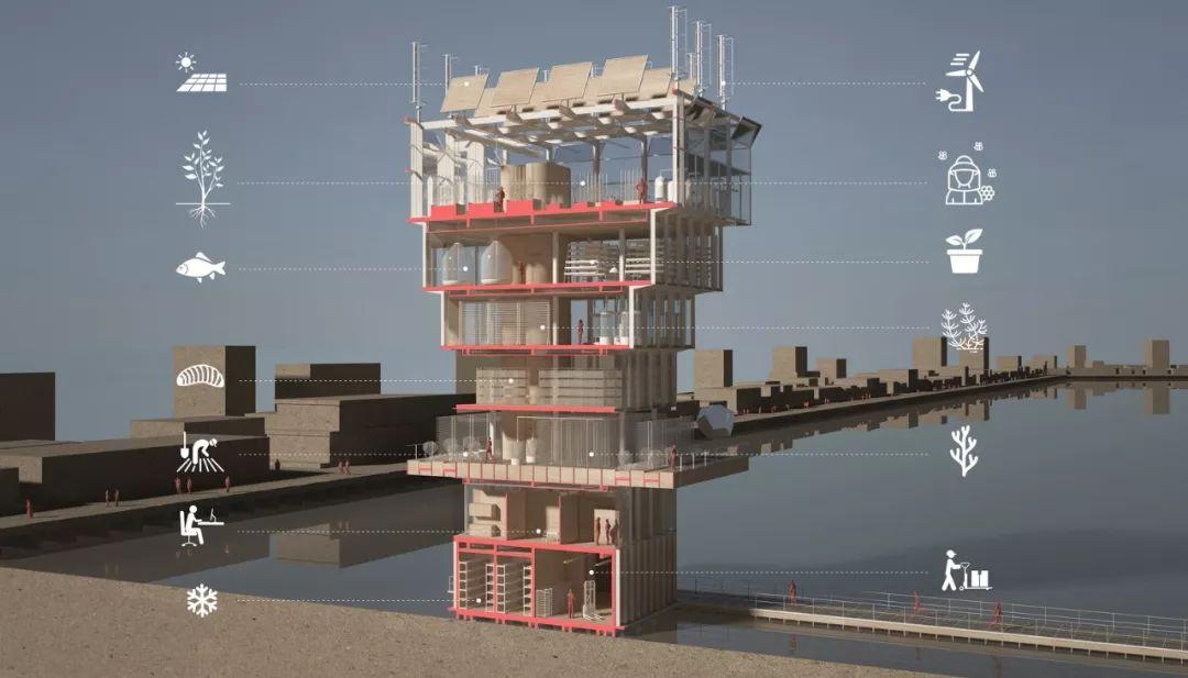 10個「未來城市」建筑設計丨附50套設計資料_66
